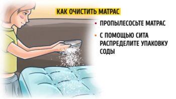 чистим матрас содой